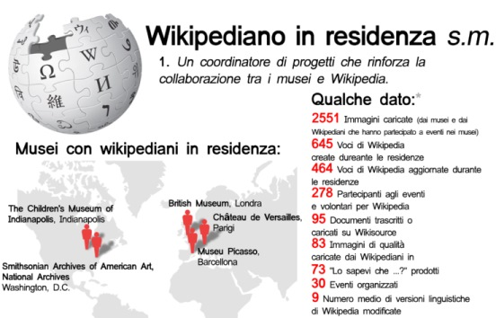 160412-wikipedia-in-residenza.jpg